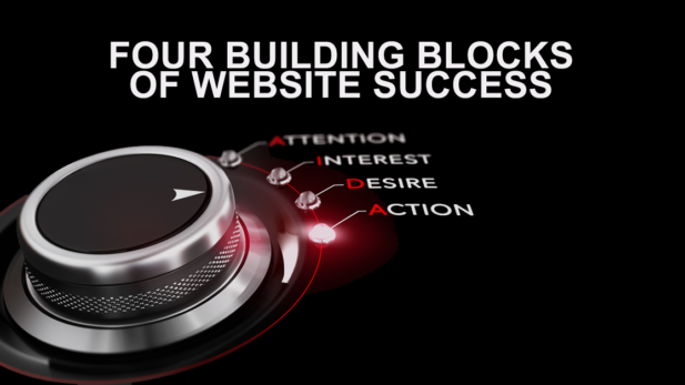 Twisted Puppy Blog: Four Building Blocks of Website Success