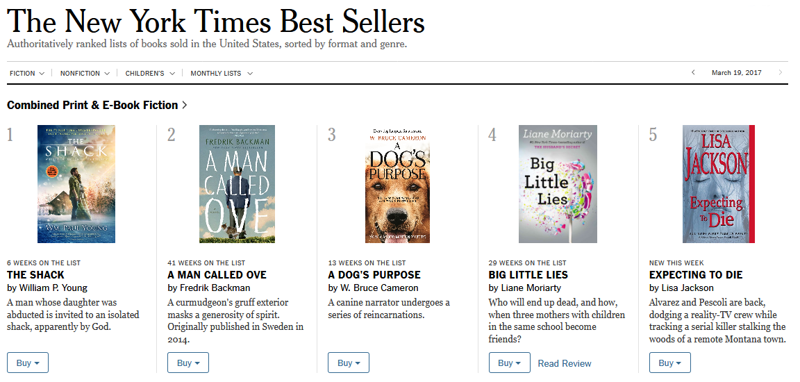 Creating Desire: New York Times Best Sellers