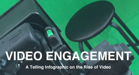 Twisted Puppy Blog: Video Engagement